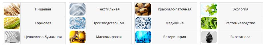 oblasti-primineniya